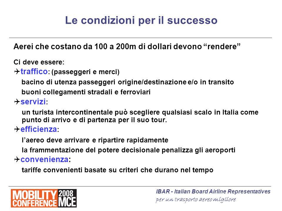 IBAR - Italian Board Airline Representatives per un trasporto aereo migliore Le condizioni per il successo Aerei che costano da 100 a 200m di dollari