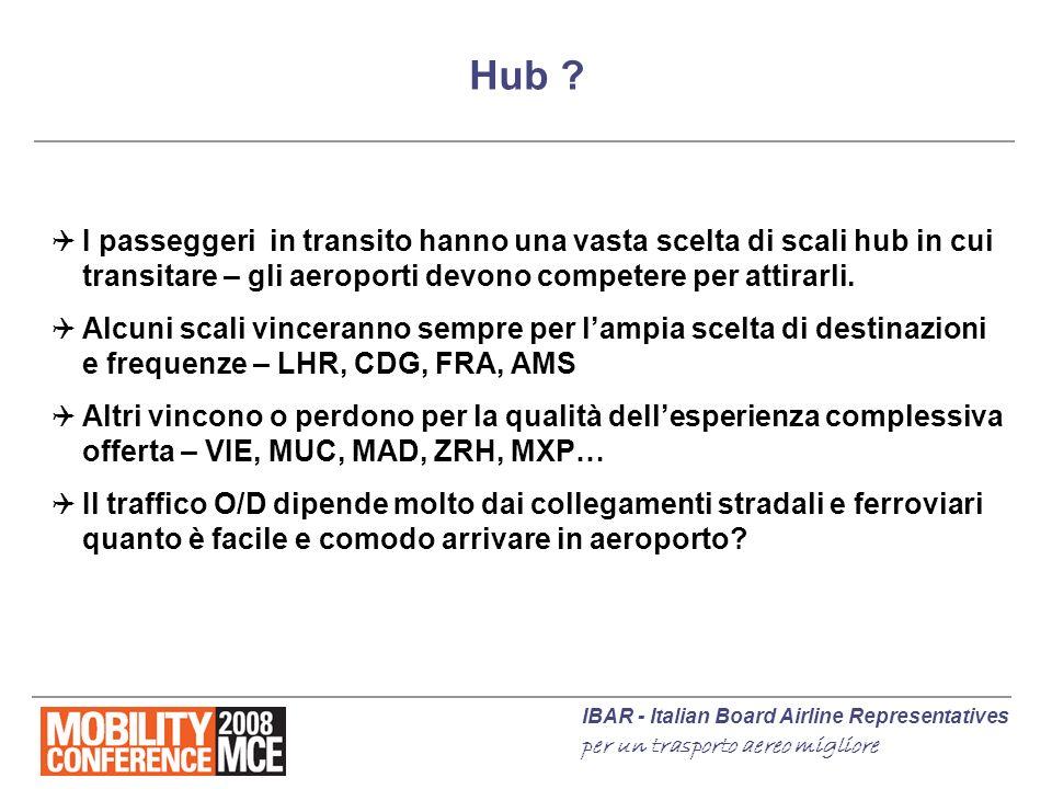 IBAR - Italian Board Airline Representatives per un trasporto aereo migliore Hub ? I passeggeri in transito hanno una vasta scelta di scali hub in cui