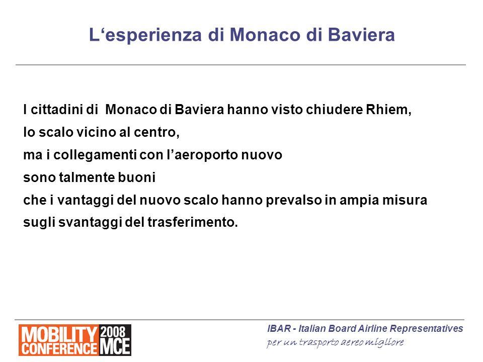 IBAR - Italian Board Airline Representatives per un trasporto aereo migliore Lesperienza di Monaco di Baviera I cittadini di Monaco di Baviera hanno v