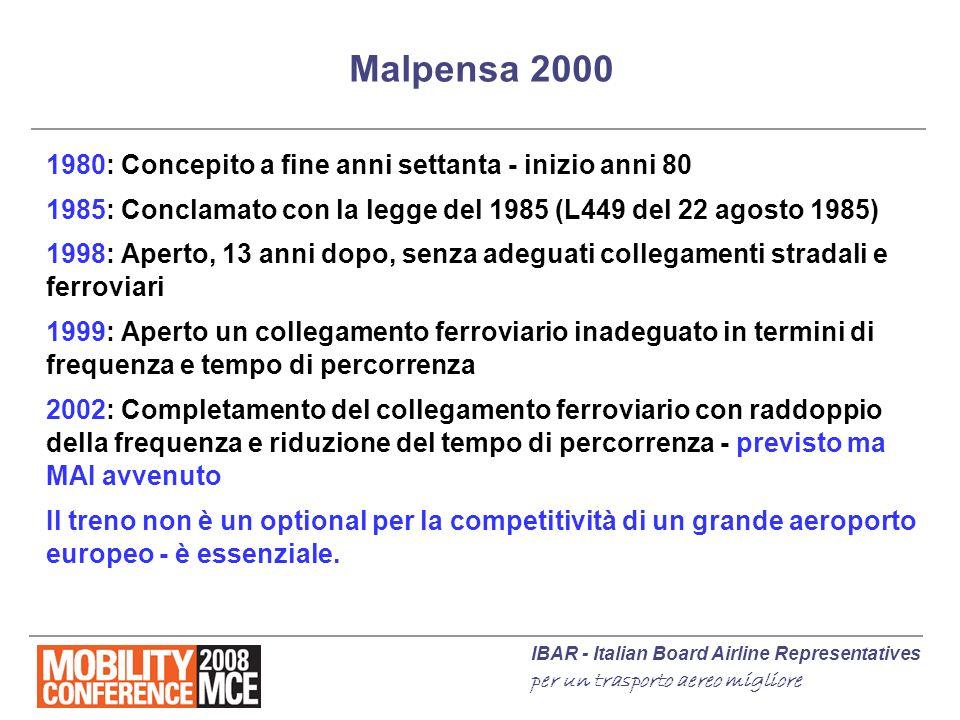 IBAR - Italian Board Airline Representatives per un trasporto aereo migliore Malpensa 2000 1980: Concepito a fine anni settanta - inizio anni 80 1985: