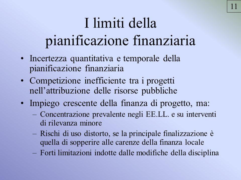 I limiti della pianificazione finanziaria Incertezza quantitativa e temporale della pianificazione finanziaria Competizione inefficiente tra i progett