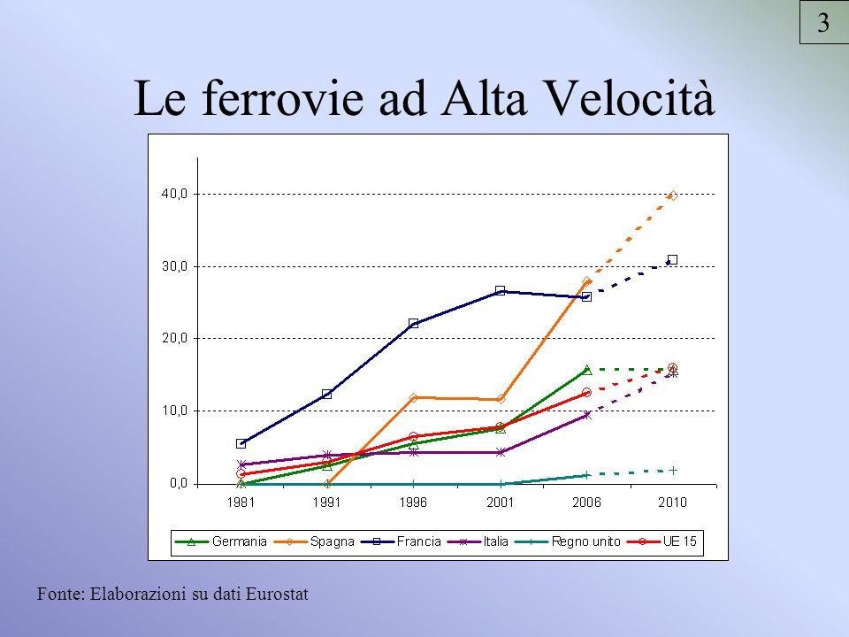 Le ferrovie ad Alta Velocità Fonte: Elaborazioni su dati Eurostat 3