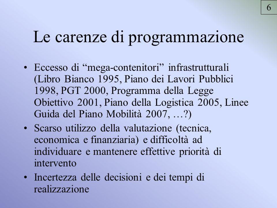 Le carenze di programmazione Eccesso di mega-contenitori infrastrutturali (Libro Bianco 1995, Piano dei Lavori Pubblici 1998, PGT 2000, Programma dell