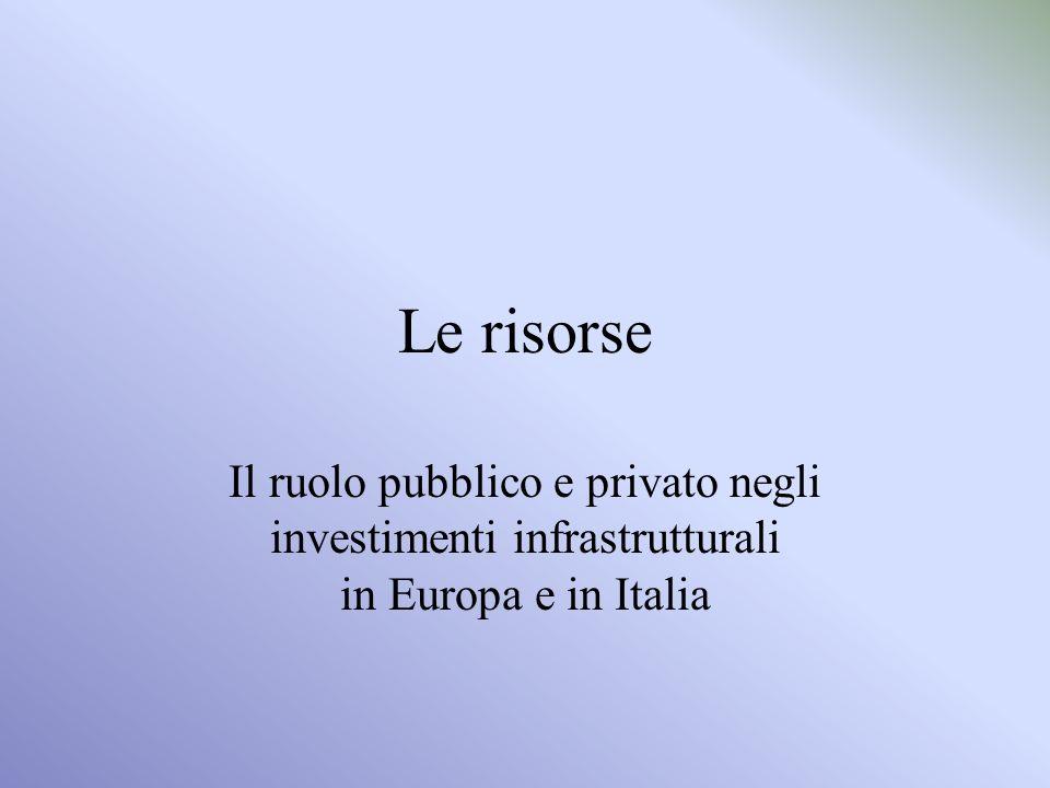 Le risorse Il ruolo pubblico e privato negli investimenti infrastrutturali in Europa e in Italia