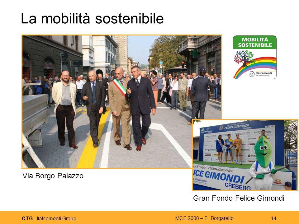 CTG - Italcementi Group MCE 2008 – E. Borgarello 14 La mobilità sostenibile Via Borgo Palazzo Gran Fondo Felice Gimondi