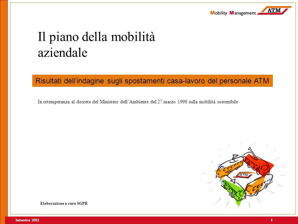 Settembre 2002 1 Il piano della mobilità aziendale Risultati dellindagine sugli spostamenti casa-lavoro del personale ATM In ottemperanza al decreto d