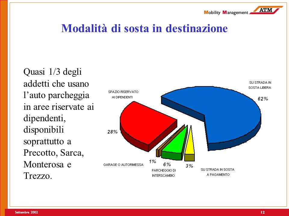 Settembre 2002 12 Modalità di sosta in destinazione Quasi 1/3 degli addetti che usano lauto parcheggia in aree riservate ai dipendenti, disponibili soprattutto a Precotto, Sarca, Monterosa e Trezzo.