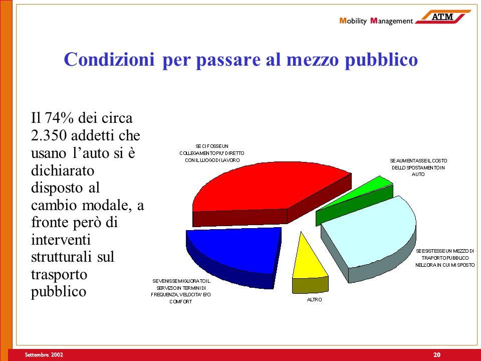 Settembre 2002 20 Condizioni per passare al mezzo pubblico Il 74% dei circa 2.350 addetti che usano lauto si è dichiarato disposto al cambio modale, a fronte però di interventi strutturali sul trasporto pubblico