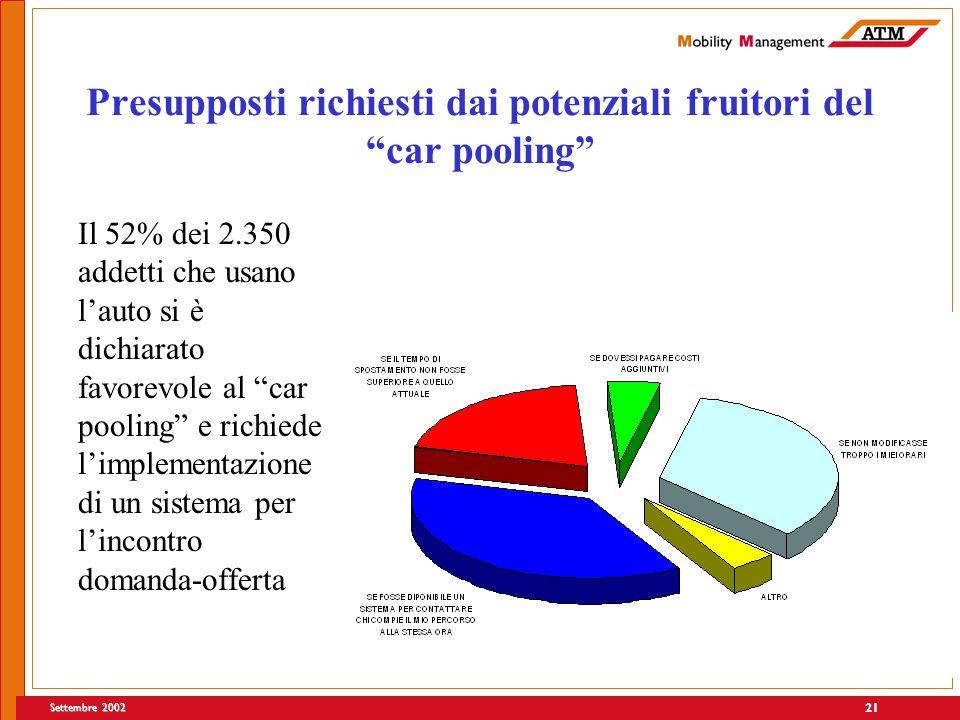 Settembre 2002 21 Presupposti richiesti dai potenziali fruitori del car pooling Il 52% dei 2.350 addetti che usano lauto si è dichiarato favorevole al car pooling e richiede limplementazione di un sistema per lincontro domanda-offerta