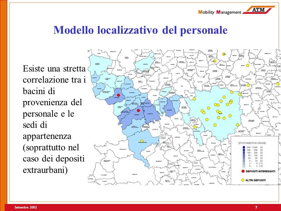 Settembre 2002 7 Modello localizzativo del personale Esiste una stretta correlazione tra i bacini di provenienza del personale e le sedi di appartenenza (soprattutto nel caso dei depositi extraurbani)