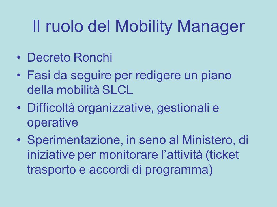 Il ruolo del Mobility Manager Decreto Ronchi Fasi da seguire per redigere un piano della mobilità SLCL Difficoltà organizzative, gestionali e operative Sperimentazione, in seno al Ministero, di iniziative per monitorare lattività (ticket trasporto e accordi di programma)