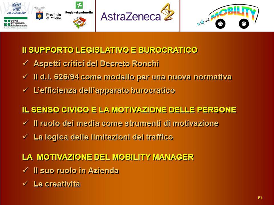 Il SUPPORTO LEGISLATIVO E BUROCRATICO Aspetti critici del Decreto Ronchi Il d.l.
