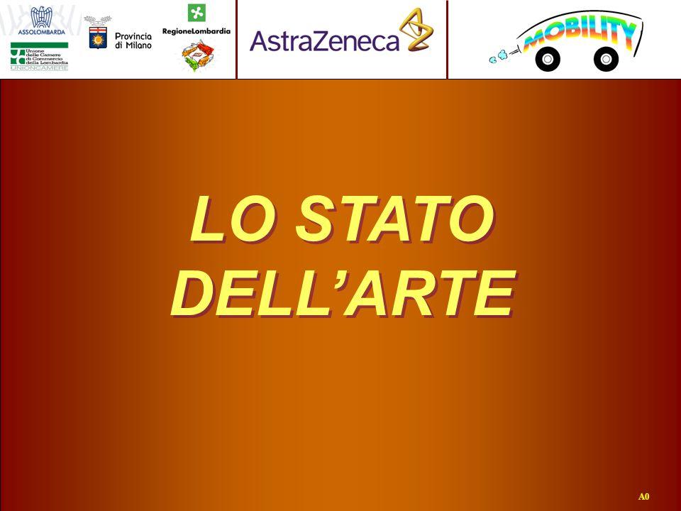 LO STATO DELLARTE A0