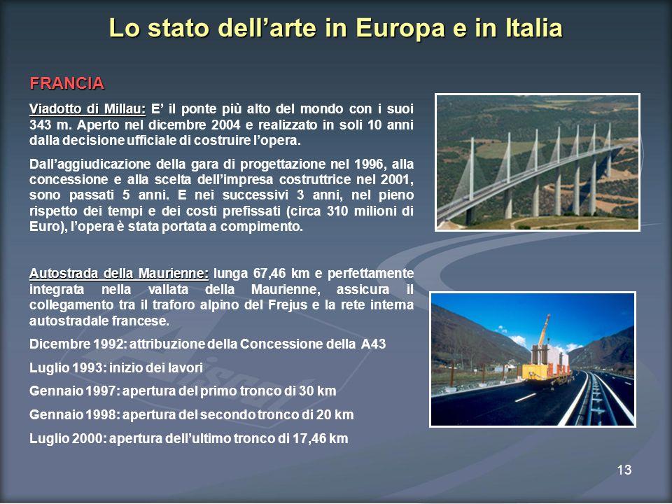 13 Lo stato dellarte in Europa e in Italia FRANCIA Viadotto di Millau: Viadotto di Millau: E il ponte più alto del mondo con i suoi 343 m.