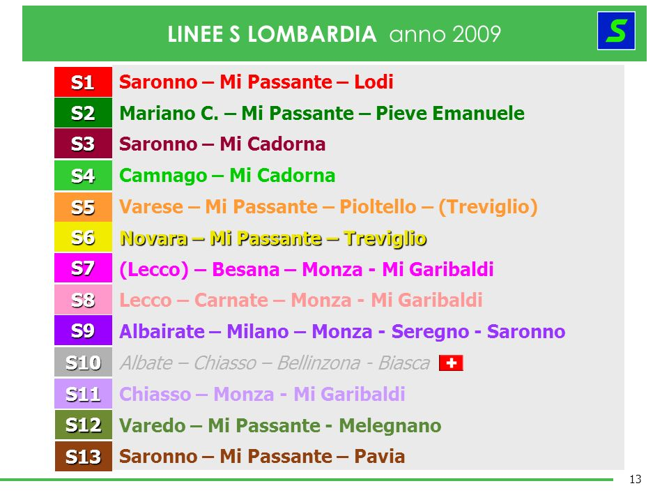 S12 S13 S11 Saronno – Mi Passante – Lodi Mariano C. – Mi Passante – Pieve Emanuele Saronno – Mi Cadorna Camnago – Mi Cadorna Varese – Mi Passante – Pi