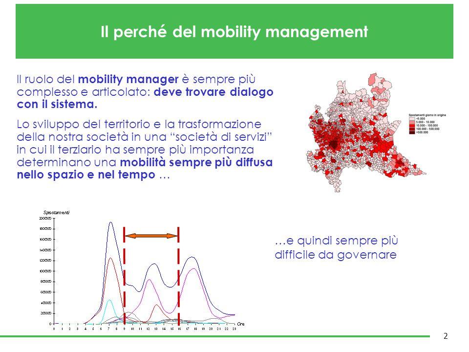 Il ruolo del mobility manager è sempre più complesso e articolato: deve trovare dialogo con il sistema. Lo sviluppo del territorio e la trasformazione