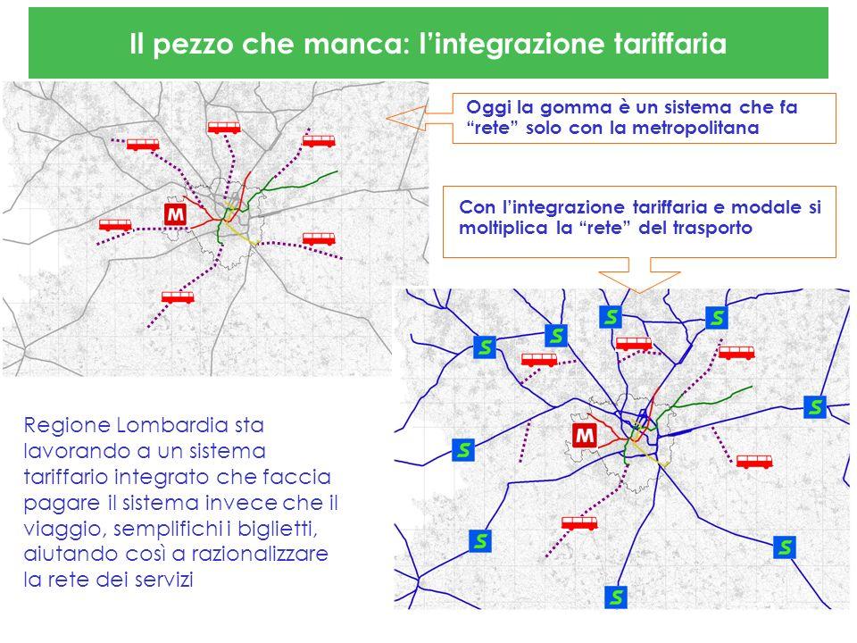 Integrazione ferro gomma Regione Lombardia sta lavorando a un sistema tariffario integrato che faccia pagare il sistema invece che il viaggio, semplif