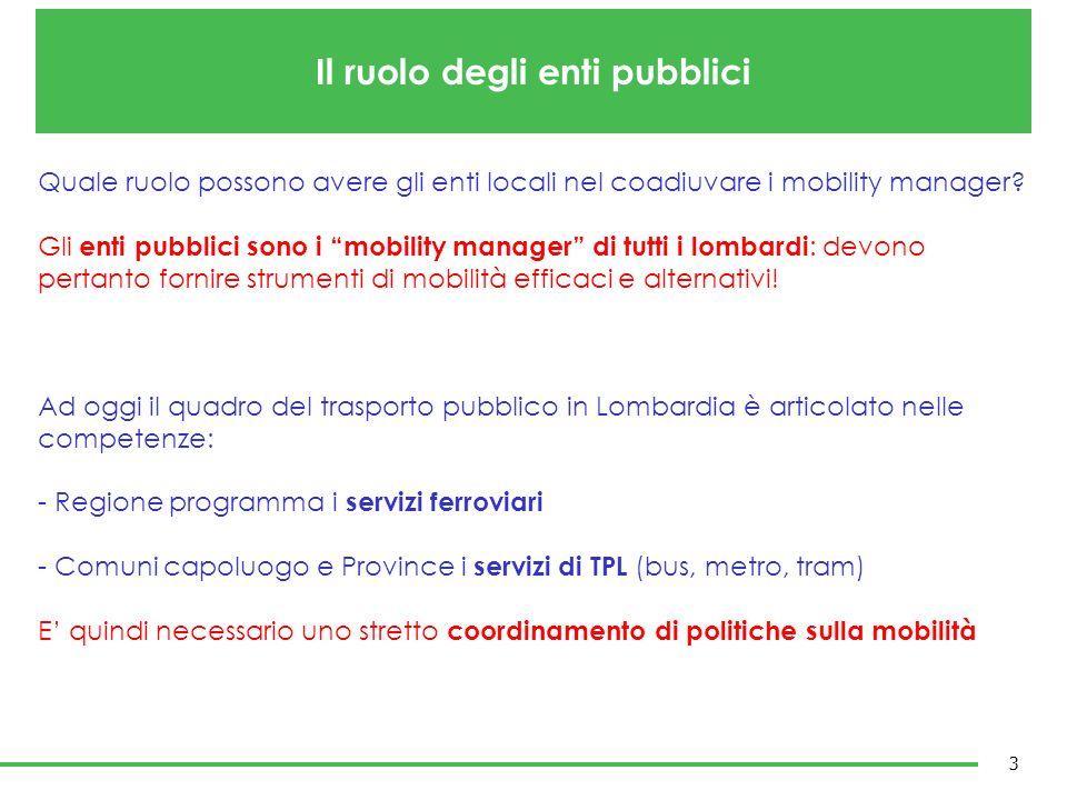 Già oggi però i mobility manager potrebbero incentivare ulteriormente alcuni strumenti esistenti come le tessere regionali di trasporto (999/anno per poter usare tutti i mezzi di trasporto pubblico in Lombardia).