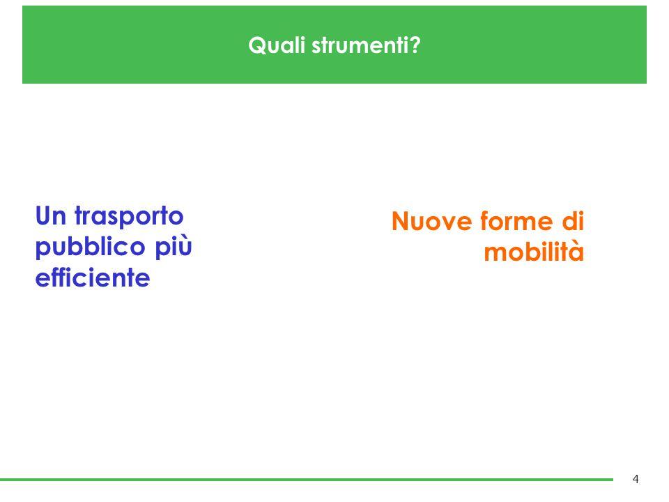 Un trasporto pubblico più efficiente Quali strumenti? 4 Nuove forme di mobilità