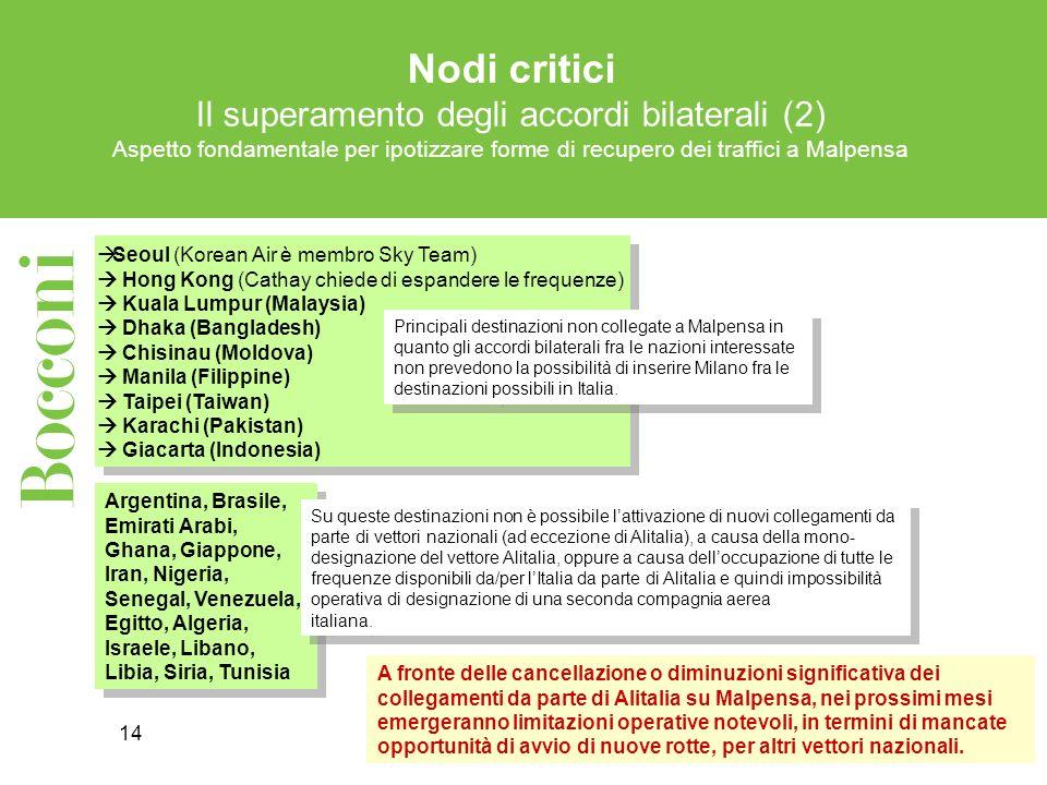 14 Nodi critici Il superamento degli accordi bilaterali (2) Aspetto fondamentale per ipotizzare forme di recupero dei traffici a Malpensa Seoul (Korea