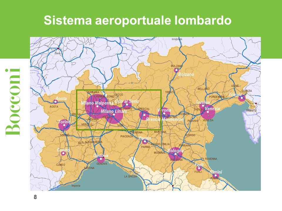 8 Sistema aeroportuale lombardo