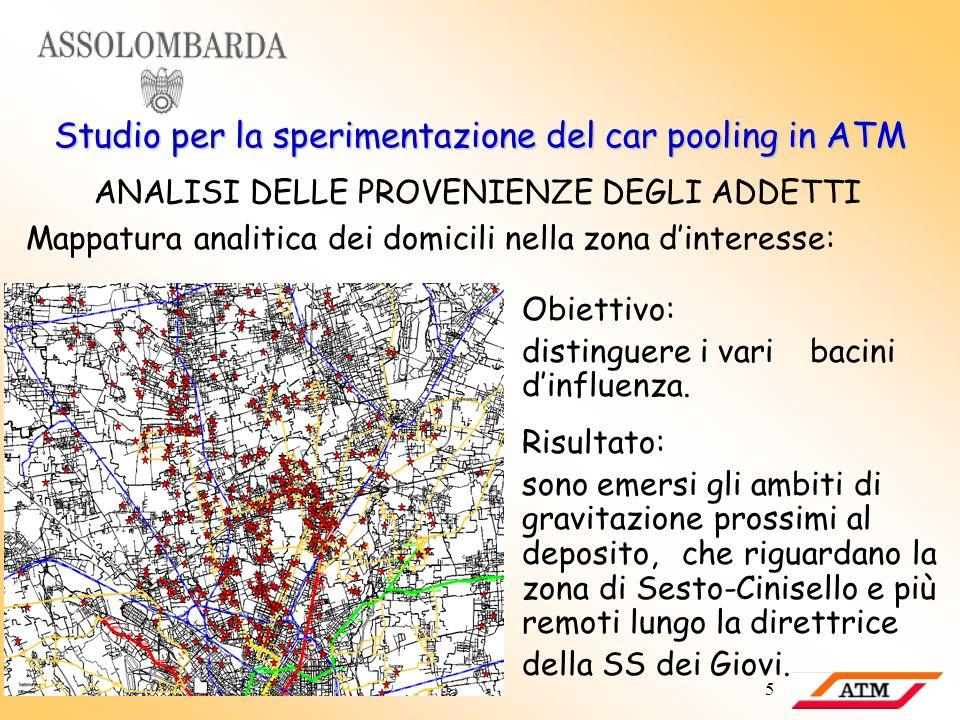 5 Studio per la sperimentazione del car pooling in ATM ANALISI DELLE PROVENIENZE DEGLI ADDETTI Mappatura analitica dei domicili nella zona dinteresse: