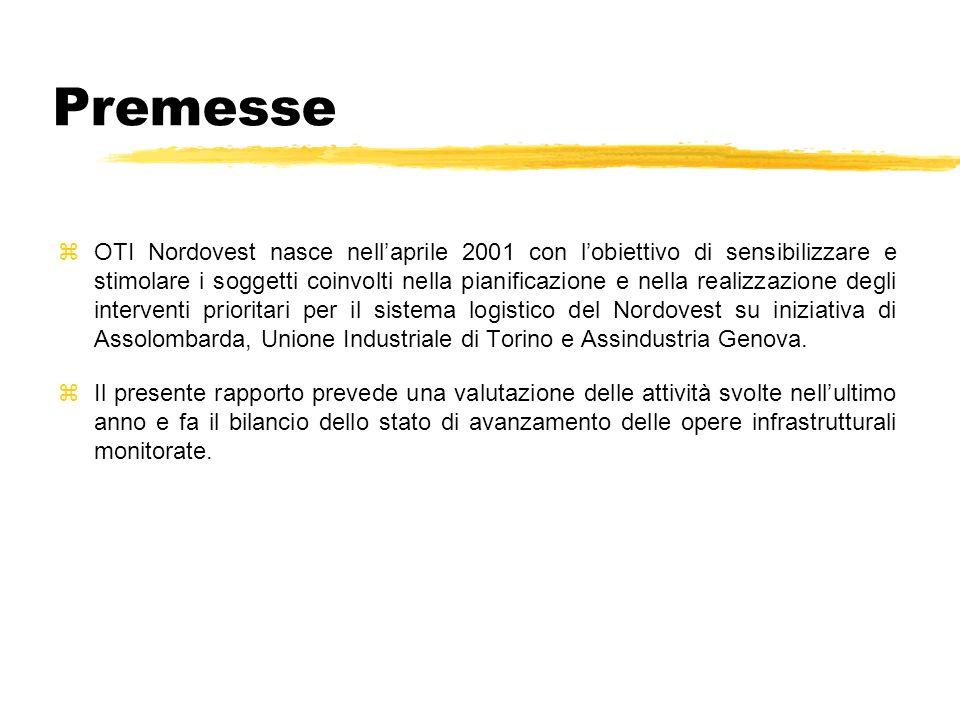 Premesse zOTI Nordovest nasce nellaprile 2001 con lobiettivo di sensibilizzare e stimolare i soggetti coinvolti nella pianificazione e nella realizzazione degli interventi prioritari per il sistema logistico del Nordovest su iniziativa di Assolombarda, Unione Industriale di Torino e Assindustria Genova.