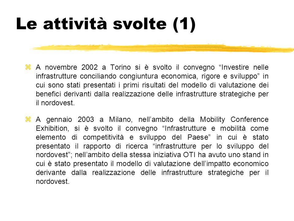 Le attività svolte (1) zA novembre 2002 a Torino si è svolto il convegno Investire nelle infrastrutture conciliando congiuntura economica, rigore e sviluppo in cui sono stati presentati i primi risultati del modello di valutazione dei benefici derivanti dalla realizzazione delle infrastrutture strategiche per il nordovest.