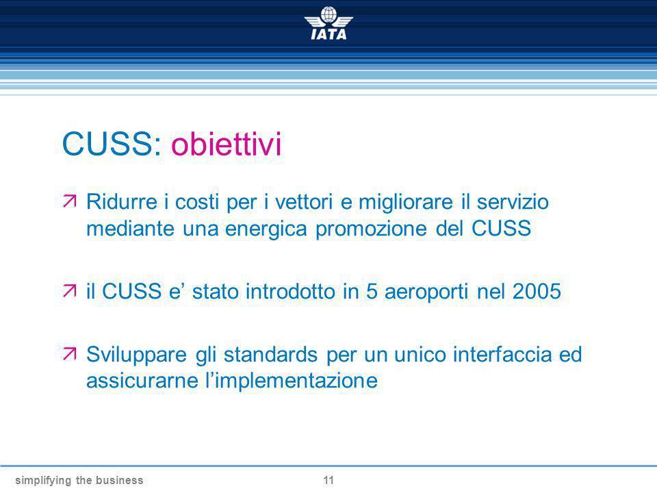 simplifying the business11 CUSS: obiettivi Ridurre i costi per i vettori e migliorare il servizio mediante una energica promozione del CUSS il CUSS e