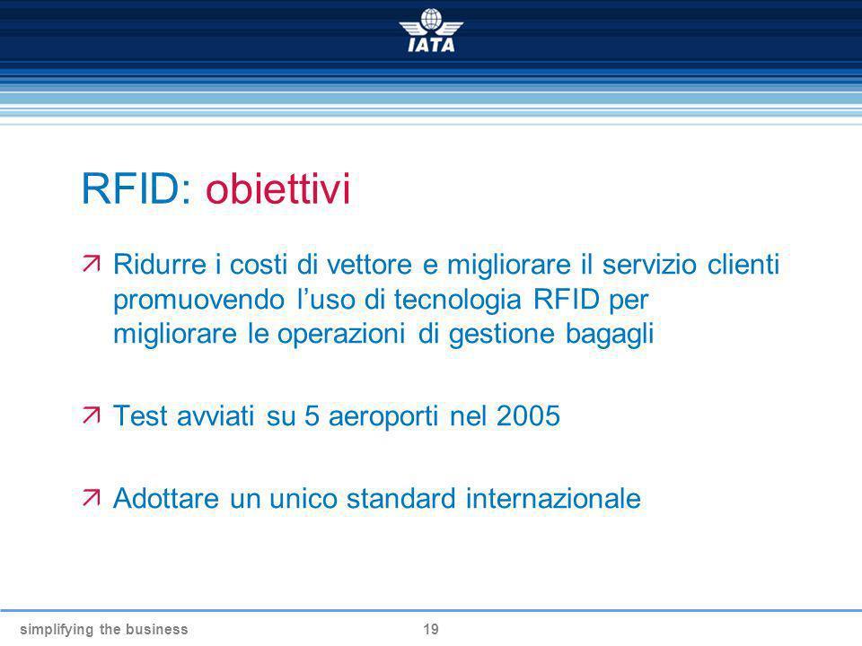 simplifying the business19 RFID: obiettivi Ridurre i costi di vettore e migliorare il servizio clienti promuovendo luso di tecnologia RFID per miglior