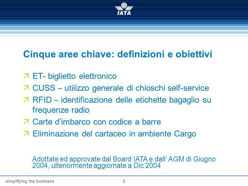 simplifying the business2 Cinque aree chiave: definizioni e obiettivi ET- biglietto elettronico CUSS – utilizzo generale di chioschi self-service RFID