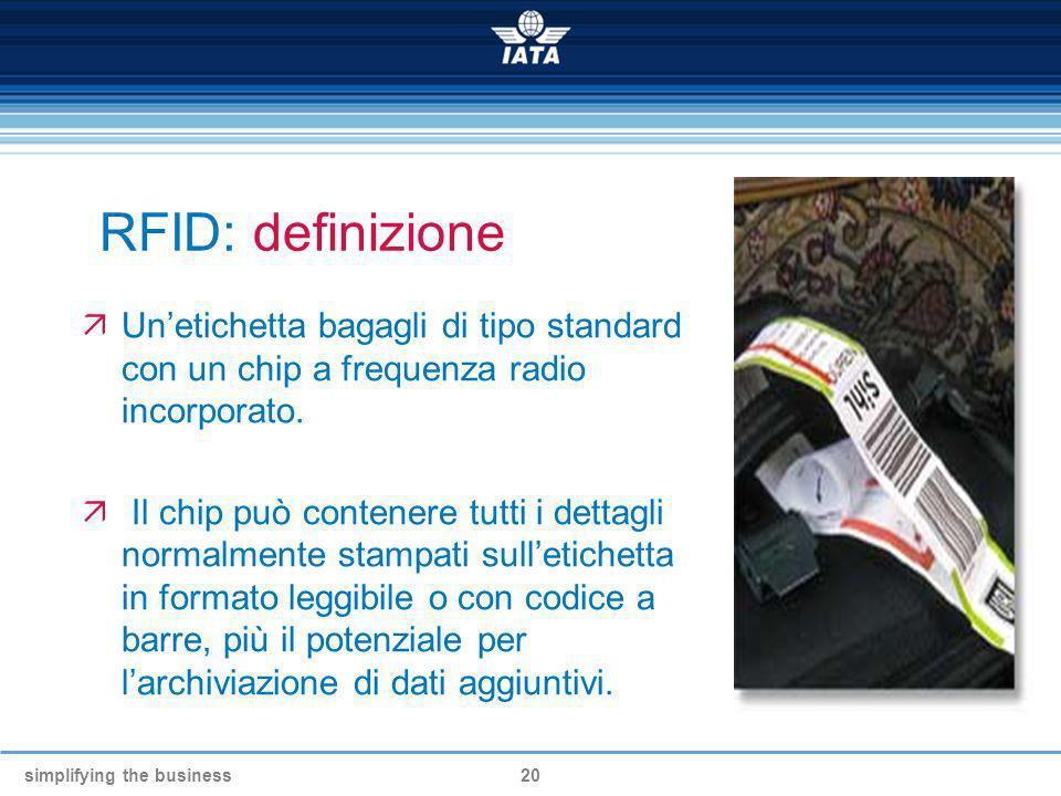 simplifying the business20 RFID: definizione Unetichetta bagagli di tipo standard con un chip a frequenza radio incorporato. Il chip può contenere tut
