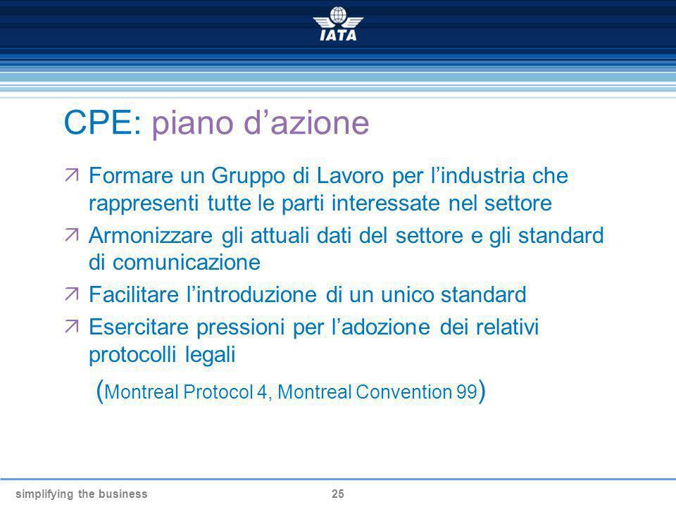 simplifying the business25 CPE: piano dazione Formare un Gruppo di Lavoro per lindustria che rappresenti tutte le parti interessate nel settore Armoni