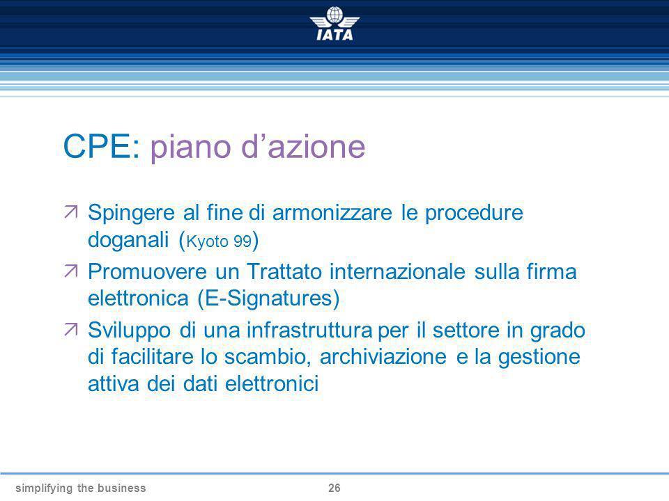 simplifying the business26 CPE: piano dazione Spingere al fine di armonizzare le procedure doganali ( Kyoto 99 ) Promuovere un Trattato internazionale