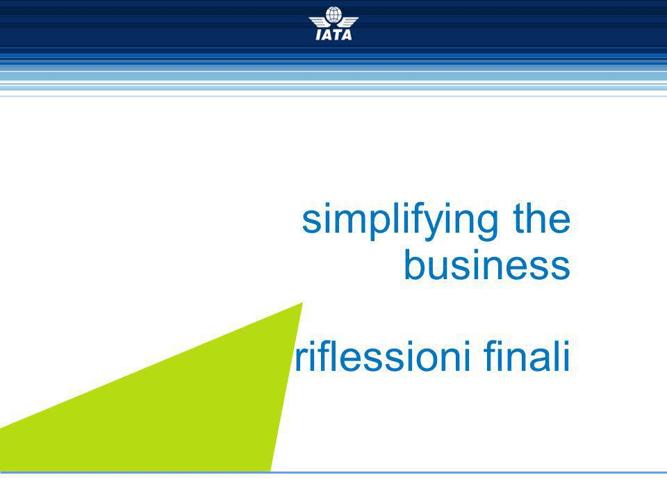 simplifying the business riflessioni finali