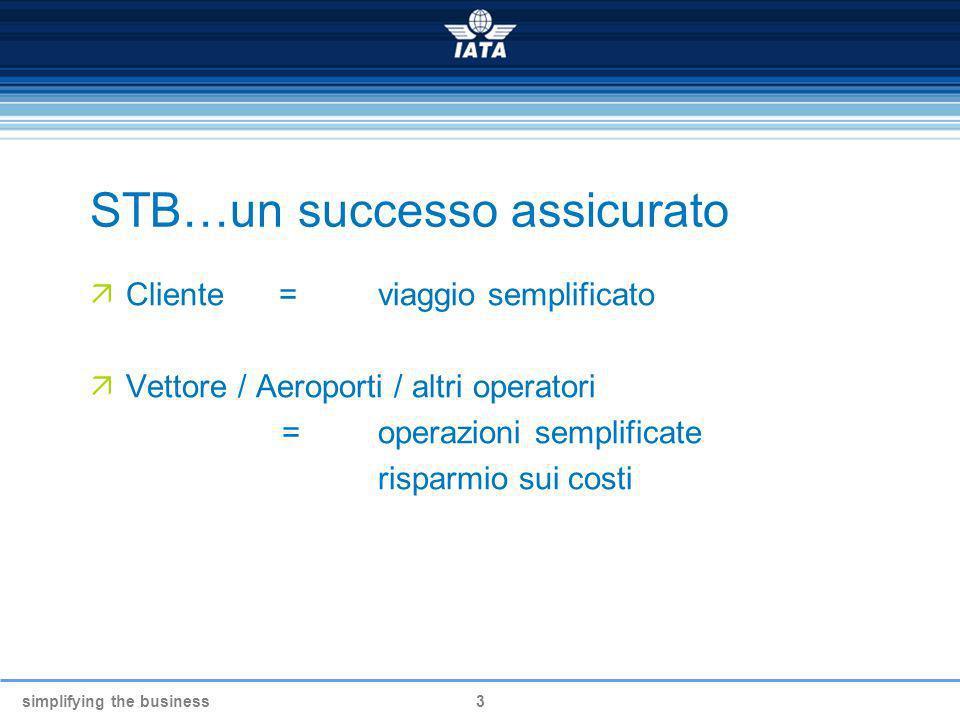 simplifying the business3 STB…un successo assicurato Cliente = viaggio semplificato Vettore / Aeroporti / altri operatori = operazioni semplificate ri