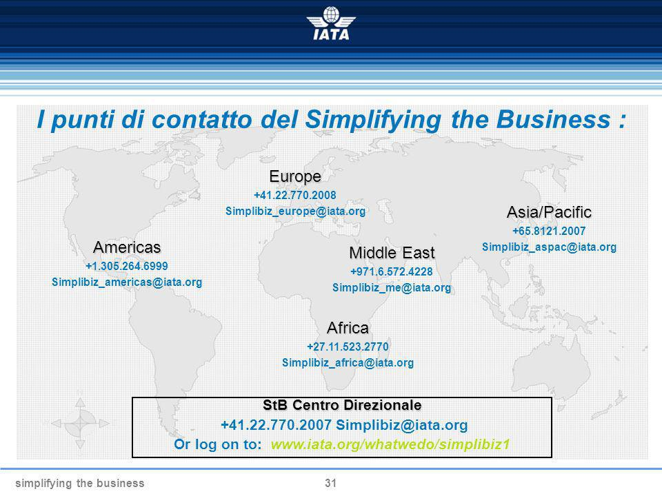 simplifying the business31 I punti di contatto del Simplifying the Business : Europe +41.22.770.2008 Simplibiz_europe@iata.org Americas +1.305.264.6999 Simplibiz_americas@iata.org Middle East +971.6.572.4228 Simplibiz_me@iata.org Africa +27.11.523.2770 Simplibiz_africa@iata.org Asia/Pacific +65.8121.2007 Simplibiz_aspac@iata.org StB Centro Direzionale +41.22.770.2007 Simplibiz@iata.org Or log on to: www.iata.org/whatwedo/simplibiz1