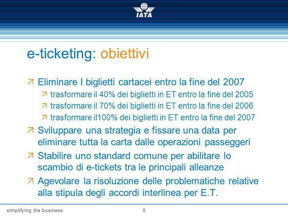 simplifying the business5 e-ticketing: obiettivi Eliminare I biglietti cartacei entro la fine del 2007 trasformare il 40% dei biglietti in ET entro la