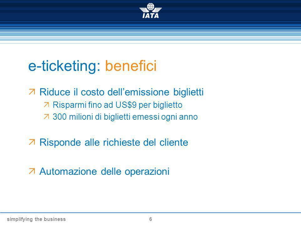 simplifying the business6 Riduce il costo dellemissione biglietti Risparmi fino ad US$9 per biglietto 300 milioni di biglietti emessi ogni anno Rispon
