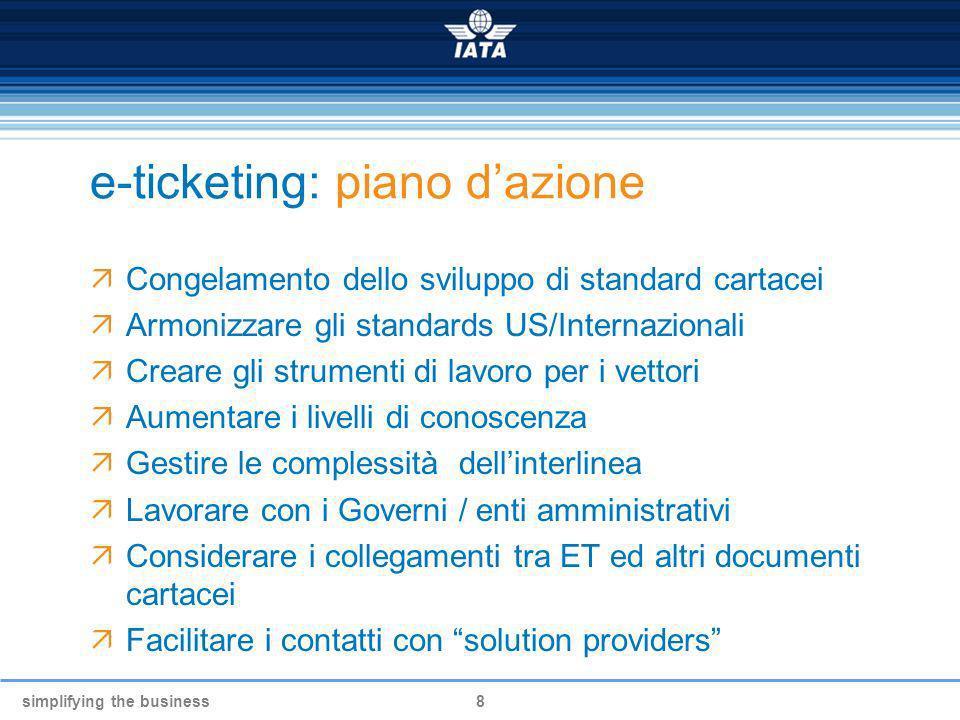 simplifying the business8 e-ticketing: piano dazione Congelamento dello sviluppo di standard cartacei Armonizzare gli standards US/Internazionali Crea