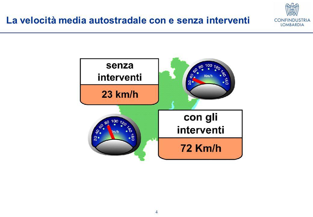 4 La velocità media autostradale con e senza interventi