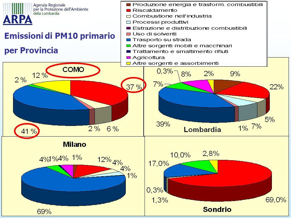 Emissioni di PM10 primario per Provincia