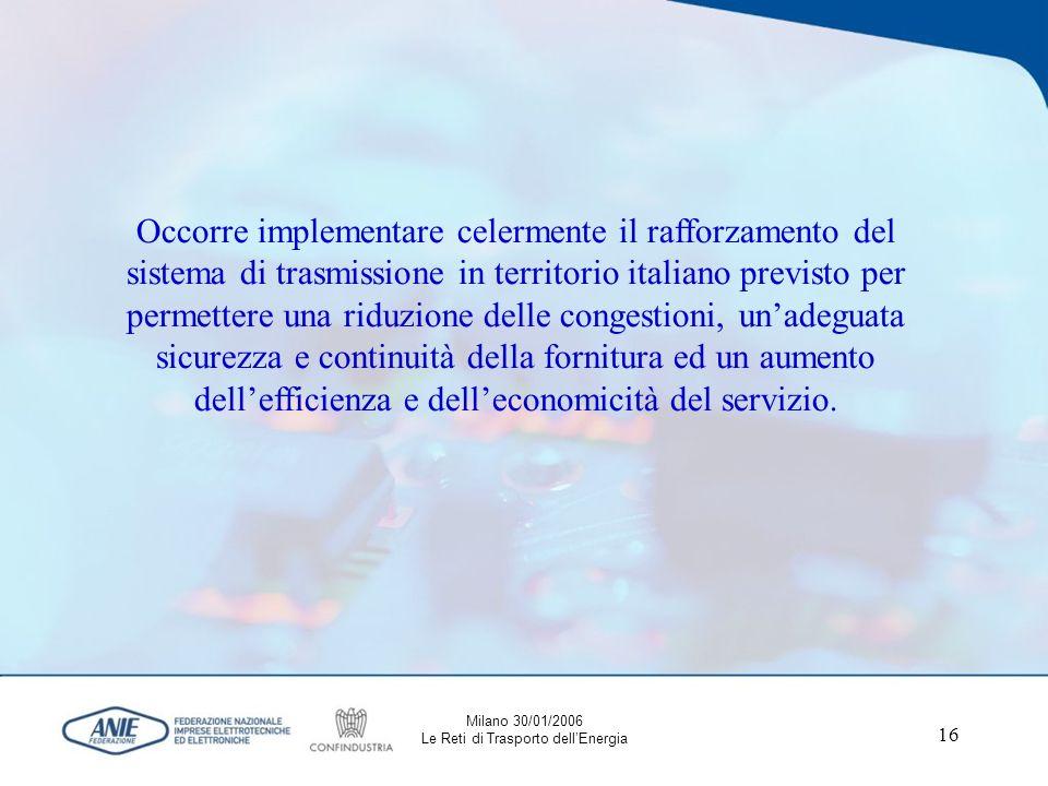 16 Occorre implementare celermente il rafforzamento del sistema di trasmissione in territorio italiano previsto per permettere una riduzione delle congestioni, unadeguata sicurezza e continuità della fornitura ed un aumento dellefficienza e delleconomicità del servizio.