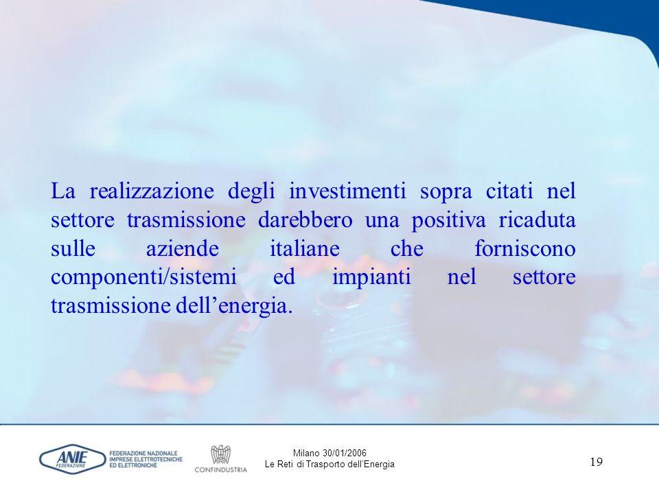19 La realizzazione degli investimenti sopra citati nel settore trasmissione darebbero una positiva ricaduta sulle aziende italiane che forniscono componenti/sistemi ed impianti nel settore trasmissione dellenergia.