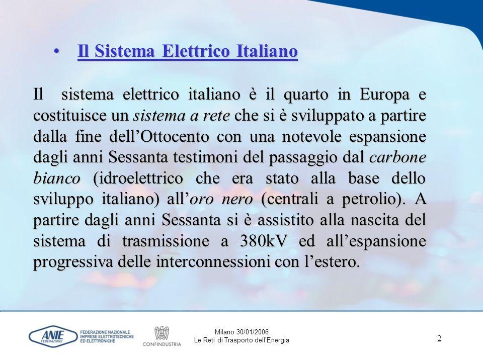 13 SVILUPPO PICCO DI POTENZA PREVISTO DA GRTN 200453.600 200962.000 / 64.000 MW 201470.000 / 7.500 MW Centrali autorizzate ~ 20.000 MW Centrali entrate in Servizio ~ 5.000 MW Centrali con cantieri in corso ~7.500 MW Centrali con cantieri non avviati ~7.500 MW Milano 30/01/2006 Le Reti di Trasporto dellEnergia