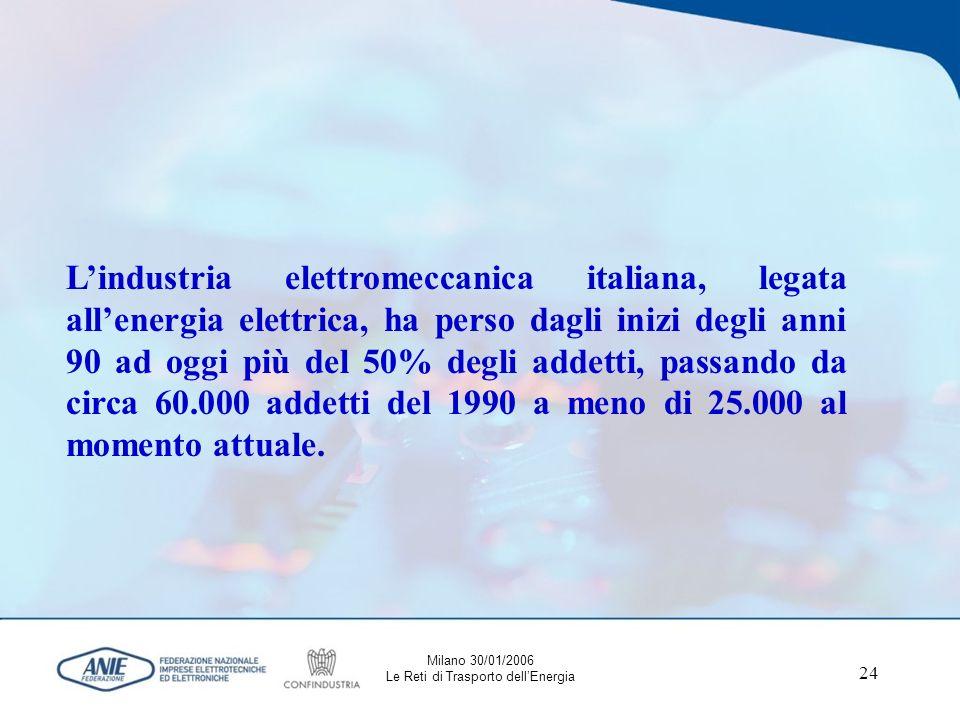 24 Lindustria elettromeccanica italiana, legata allenergia elettrica, ha perso dagli inizi degli anni 90 ad oggi più del 50% degli addetti, passando da circa 60.000 addetti del 1990 a meno di 25.000 al momento attuale.