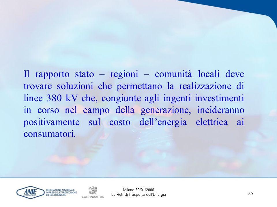 25 Il rapporto stato – regioni – comunità locali deve trovare soluzioni che permettano la realizzazione di linee 380 kV che, congiunte agli ingenti investimenti in corso nel campo della generazione, incideranno positivamente sul costo dellenergia elettrica ai consumatori.