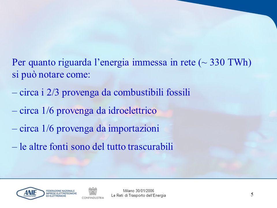 6 Produzione di elettricità per fonte Anno 2004 (a parte il 15% di importazione) Fonte: AEEG Milano 30/01/2006 Le Reti di Trasporto dellEnergia