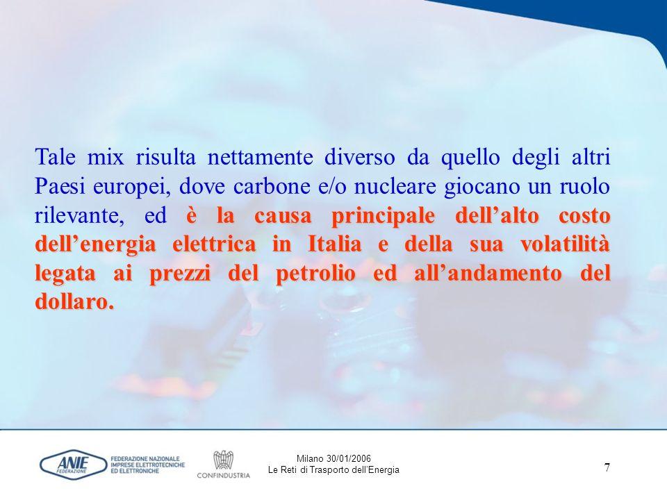 7 è la causa principale dellalto costo dellenergia elettrica in Italia e della sua volatilità legata ai prezzi del petrolio ed allandamento del dollaro.