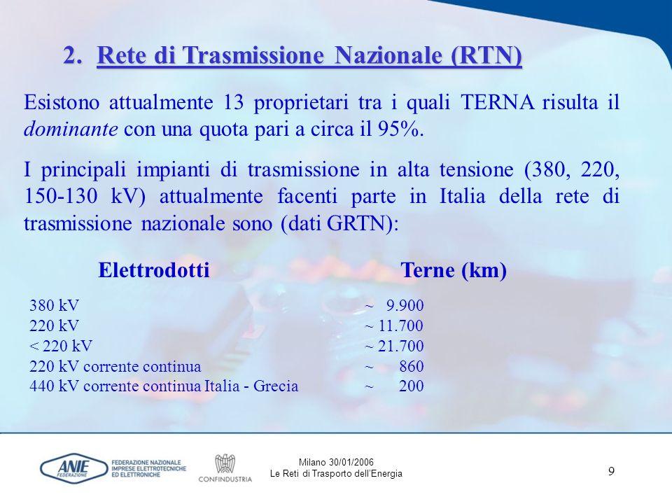 9 2.Rete di Trasmissione Nazionale (RTN) Esistono attualmente 13 proprietari tra i quali TERNA risulta il dominante con una quota pari a circa il 95%.